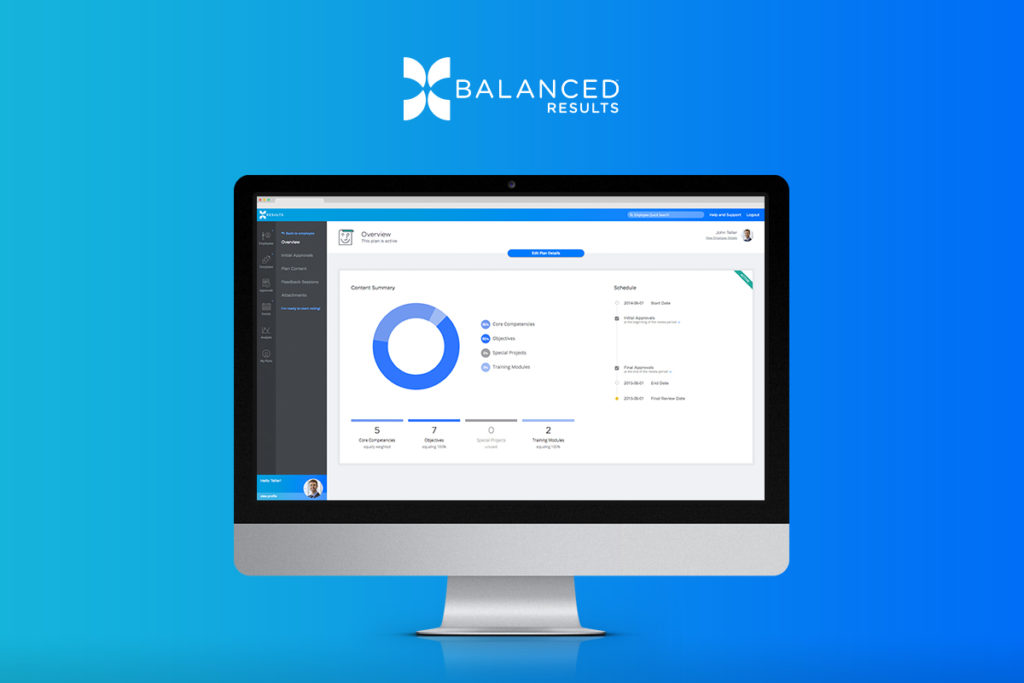 BalancedResults Revolutionizes How Banks and Credit Unions Manage Employee Performance