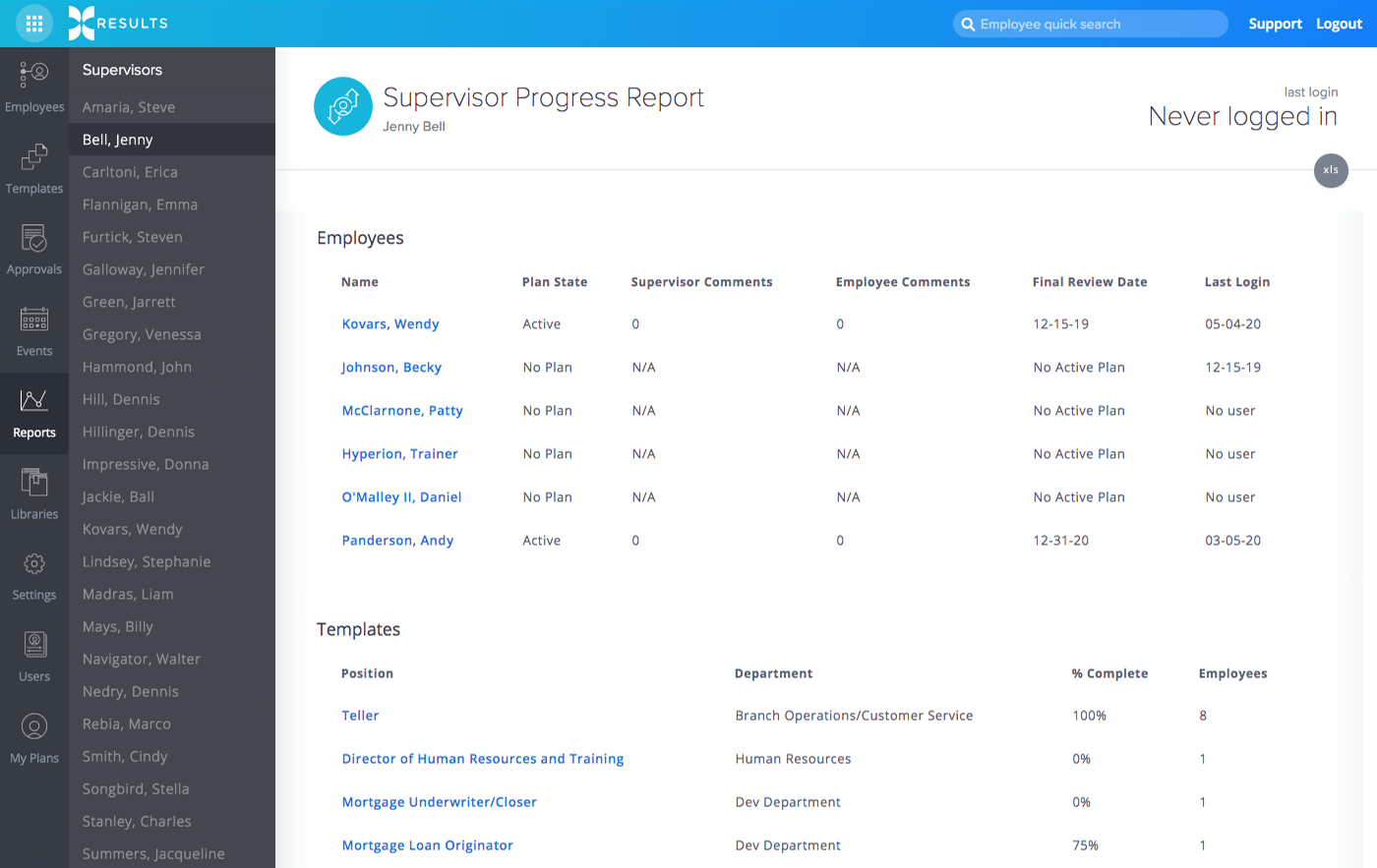 Supervisor Progress Report